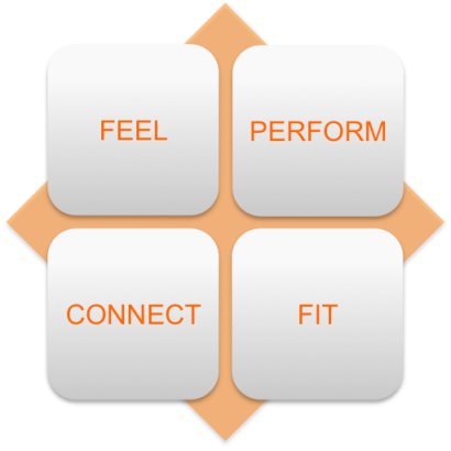 FEELPERFORMCONNECTFIT